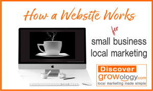 How a Website Works for Small Business Local Marketing